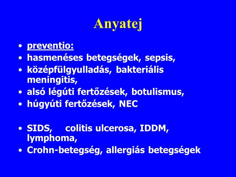 Terápia - Serotonin antagonisták Hatásmechanizmus 1.