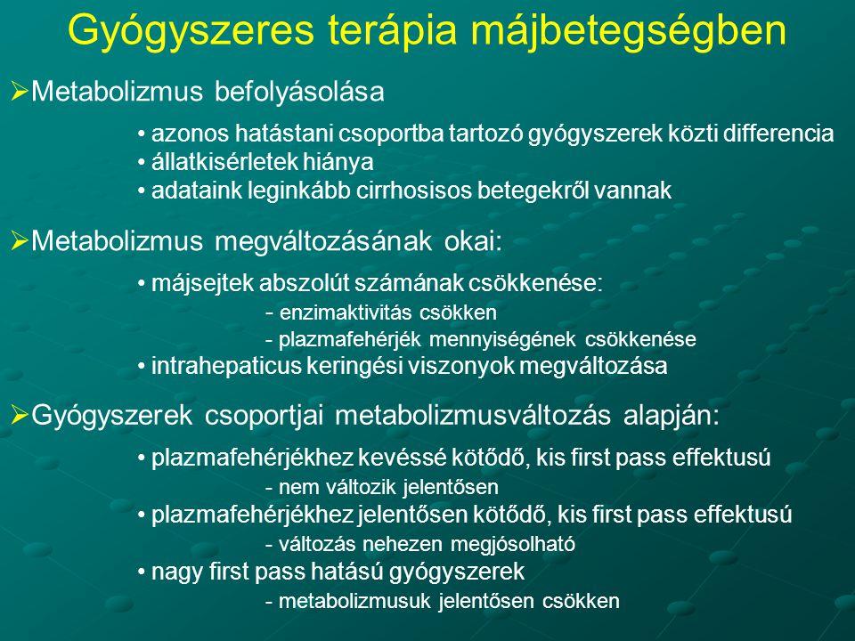 Gyógyszeres terápia májbetegségben  Metabolizmus befolyásolása azonos hatástani csoportba tartozó gyógyszerek közti differencia állatkisérletek hiánya adataink leginkább cirrhosisos betegekről vannak  Metabolizmus megváltozásának okai: májsejtek abszolút számának csökkenése: - enzimaktivitás csökken - plazmafehérjék mennyiségének csökkenése intrahepaticus keringési viszonyok megváltozása  Gyógyszerek csoportjai metabolizmusváltozás alapján: plazmafehérjékhez kevéssé kötődő, kis first pass effektusú - nem változik jelentősen plazmafehérjékhez jelentősen kötődő, kis first pass effektusú - változás nehezen megjósolható nagy first pass hatású gyógyszerek - metabolizmusuk jelentősen csökken