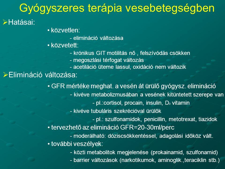 Gyógyszeres terápia vesebetegségben  Hatásai: közvetlen: - elimináció változása közvetett: - krónikus GIT motilitás nő, felszívódás csökken - megoszlási térfogat változás - acetiláció üteme lassul, oxidáció nem változik  Elimináció változása: GFR mértéke meghat.