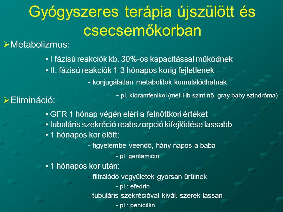 Gyógyszerhatást befolyásoló tényezők Életkor (újszülöttkor, csecsemőkor, időskor, aggkor) Várandósság Májbetegség Vesebetegség Farmakogenetika Egyéb (hőmérséklet, gyomor ürülés időtartama, véráramlás, környezet, táplálkozás, diurnális ritmus, CVD)