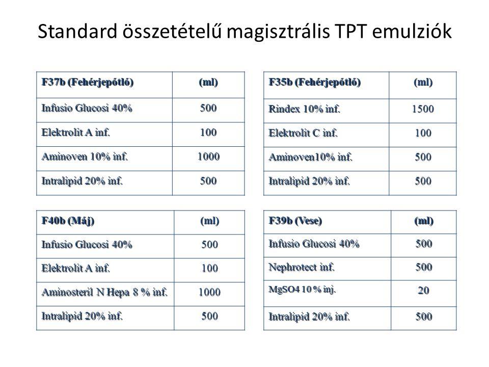 Standard összetételű magisztrális TPT emulziók F40b (Máj) (ml) Infusio Glucosi 40% 500 Elektrolit A inf. 100 Aminosteril N Hepa 8 % inf. 1000 Intralip