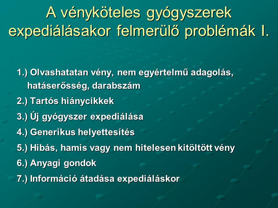 A vényköteles gyógyszerek expediálásakor felmerülő problémák I. 1.) Olvashatatan vény, nem egyértelmű adagolás, hatáserősség, darabszám 2.) Tartós hiá