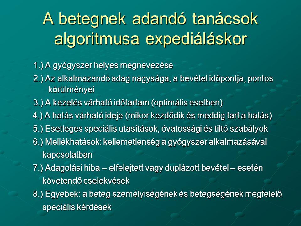 A betegnek adandó tanácsok algoritmusa expediáláskor 1.) A gyógyszer helyes megnevezése 2.) Az alkalmazandó adag nagysága, a bevétel időpontja, pontos