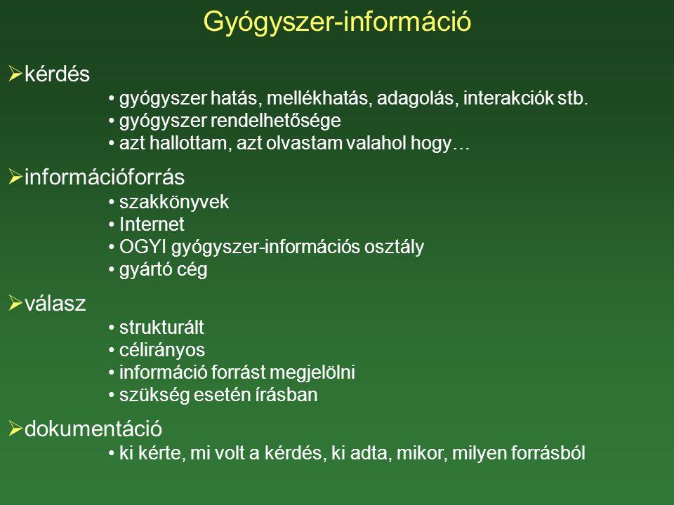 Gyógyszer-információ  kérdés gyógyszer hatás, mellékhatás, adagolás, interakciók stb.