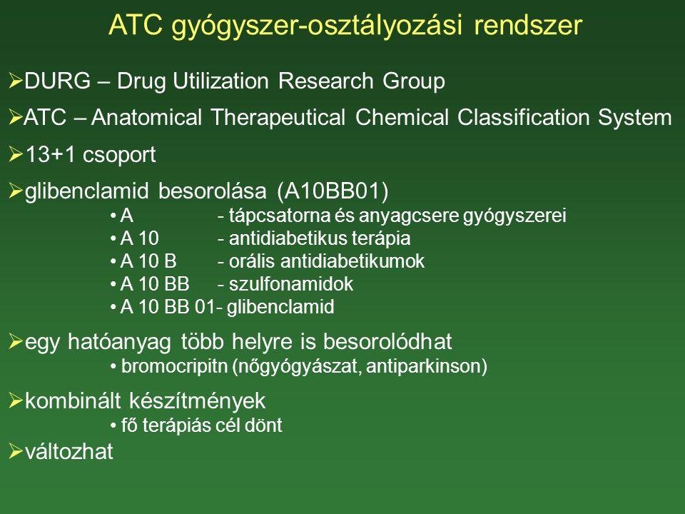 ATC gyógyszer-osztályozási rendszer  DURG – Drug Utilization Research Group  ATC – Anatomical Therapeutical Chemical Classification System  13+1 csoport  glibenclamid besorolása (A10BB01) A - tápcsatorna és anyagcsere gyógyszerei A 10 - antidiabetikus terápia A 10 B - orális antidiabetikumok A 10 BB - szulfonamidok A 10 BB 01- glibenclamid  egy hatóanyag több helyre is besorolódhat bromocripitn (nőgyógyászat, antiparkinson)  kombinált készítmények fő terápiás cél dönt  változhat