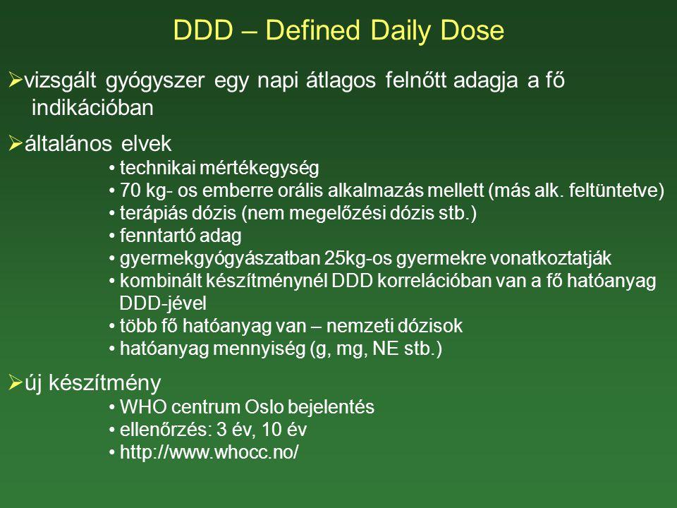 DDD – Defined Daily Dose  vizsgált gyógyszer egy napi átlagos felnőtt adagja a fő indikációban  általános elvek technikai mértékegység 70 kg- os emberre orális alkalmazás mellett (más alk.