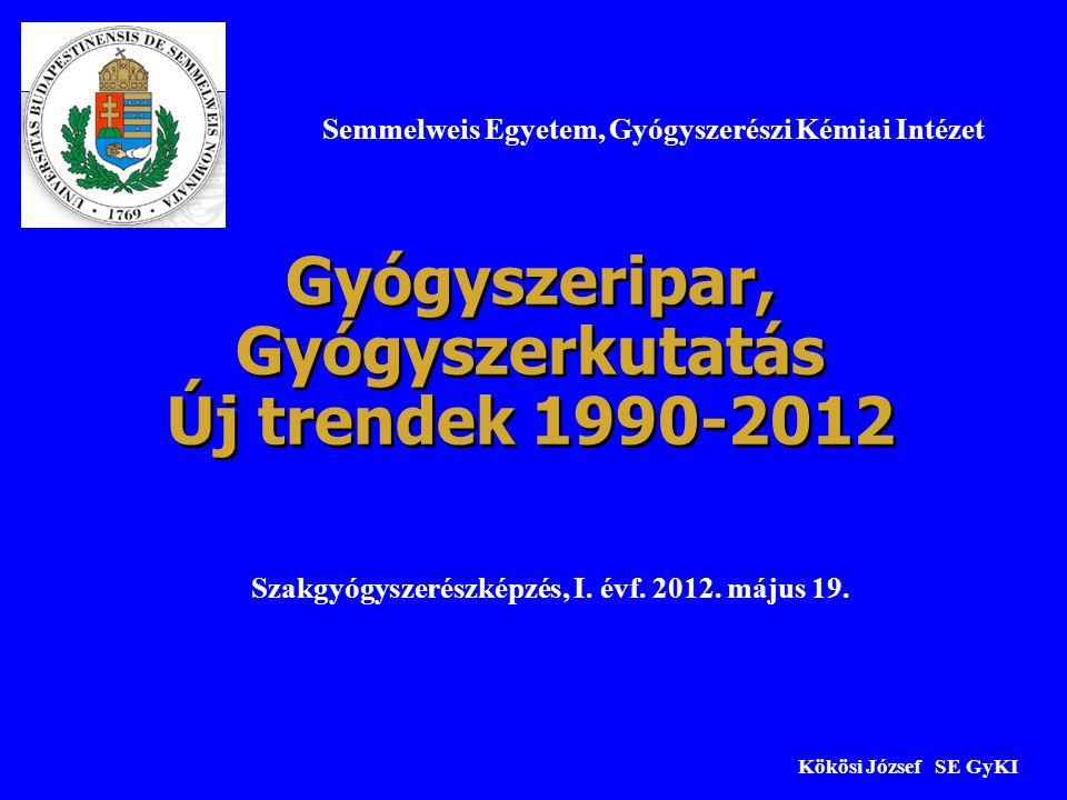 Gyógyszeripar, Gyógyszerkutatás Új trendek 1990-2012 Semmelweis Egyetem, Gyógyszerészi Kémiai Intézet Szakgyógyszerészképzés, I. évf. 2012. május 19.