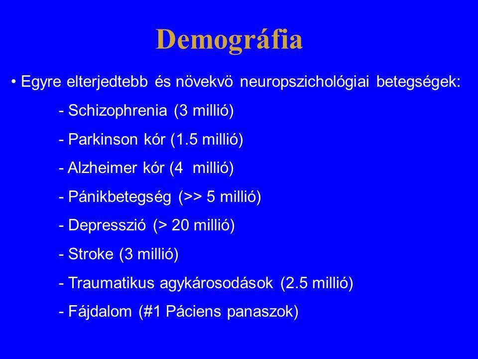 Demográfia Egyre elterjedtebb és növekvö neuropszichológiai betegségek: - Schizophrenia (3 millió) - Parkinson kór (1.5 millió) - Alzheimer kór (4 mil