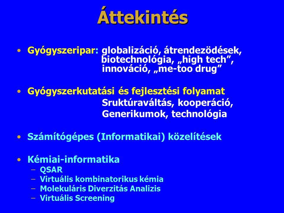 """Gyógyszeripar: globalizáció, átrendezödések, biotechnológia, """"high tech"""", innováció, """"me-too drug"""" Gyógyszerkutatási és fejlesztési folyamat Sruktúrav"""
