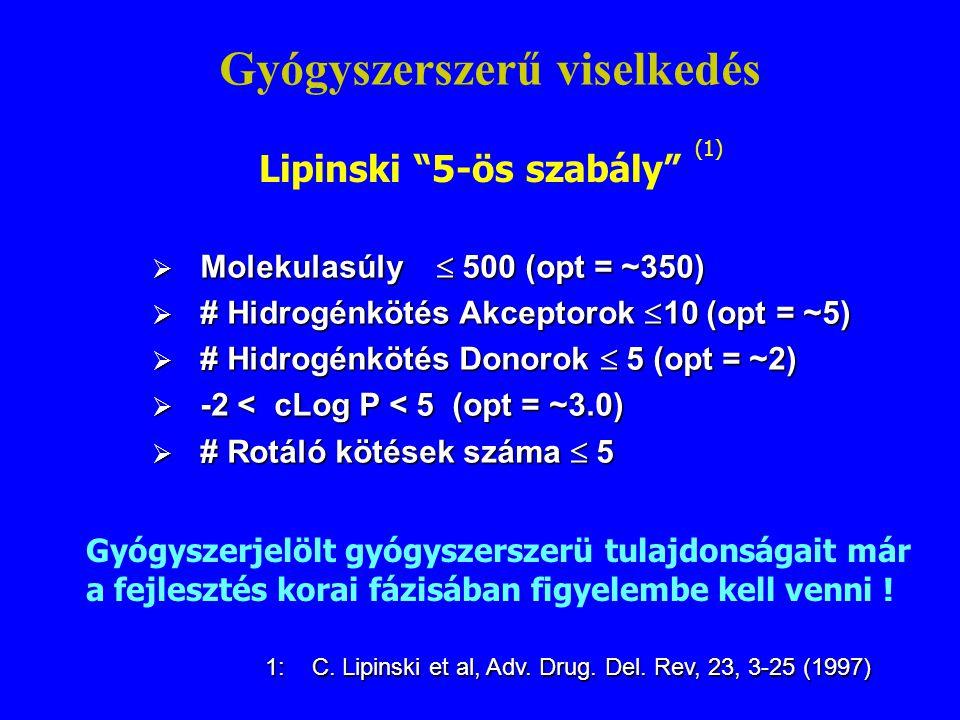 """Lipinski """"5-ös szabály"""" (1)  Molekulasúly  500 (opt = ~350)  # Hidrogénkötés Akceptorok  10 (opt = ~5)  # Hidrogénkötés Donorok  5 (opt = ~2) """