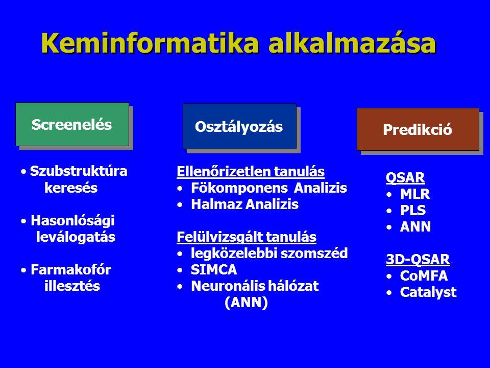 Keminformatika alkalmazása Predikció QSAR MLR PLS ANN 3D-QSAR CoMFA Catalyst Osztályozás Ellenőrizetlen tanulás Fökomponens Analizis Halmaz Analizis F