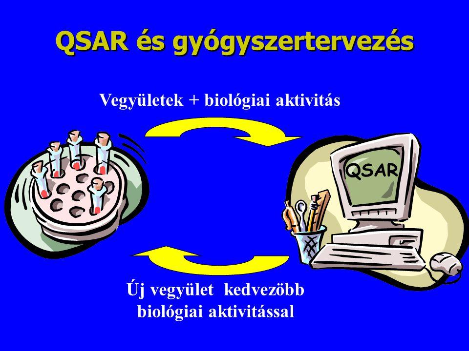 QSAR és gyógyszertervezés Új vegyület kedvezöbb biológiai aktivitással Vegyületek + biológiai aktivitás QSAR