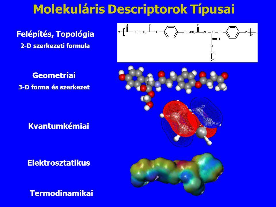 Molekuláris Descriptorok Típusai Felépítés, Topológia 2-D szerkezeti formula Elektrosztatikus Geometriai 3-D forma és szerkezet Kvantumkémiai Termodin