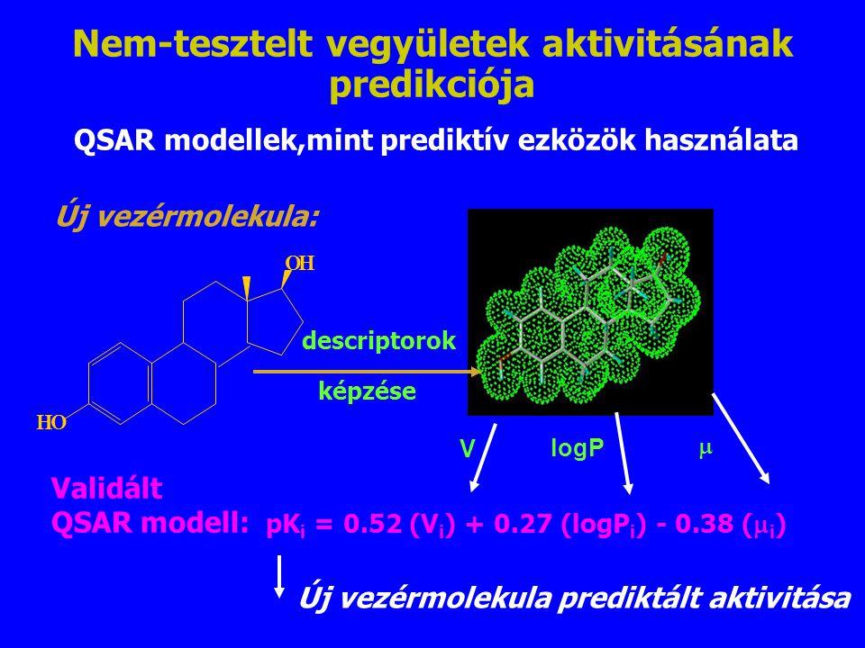 Nem-tesztelt vegyületek aktivitásának predikciója QSAR modellek,mint prediktív ezközök használata Új vezérmolekula: descriptorok képzése Új vezérmolek