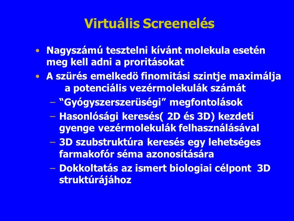 Virtuális Screenelés Nagyszámú tesztelni kívánt molekula esetén meg kell adni a proritásokat A szürés emelkedö finomitási szintje maximálja a potenciá