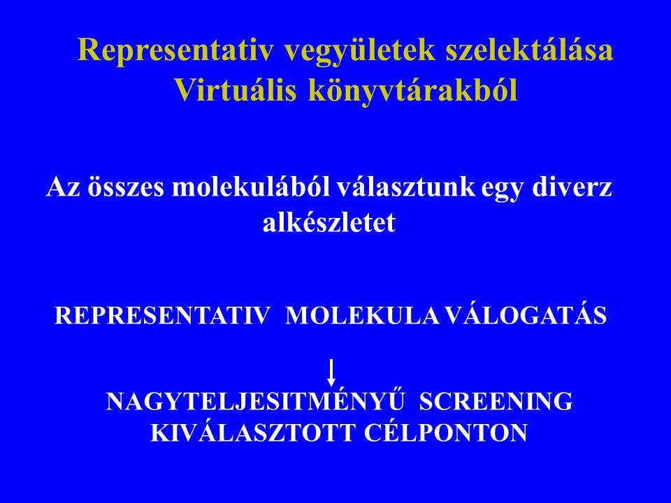 Representativ vegyületek szelektálása Virtuális könyvtárakból Az összes molekulából választunk egy diverz alkészletet REPRESENTATIV MOLEKULA VÁLOGATÁS