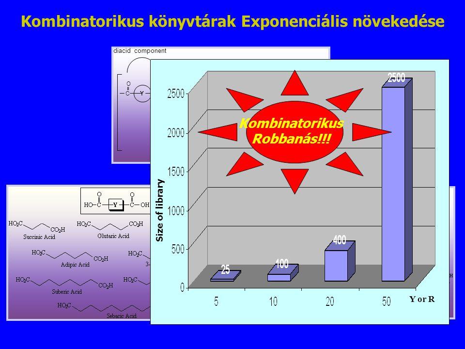 Kombinatorikus könyvtárak Exponenciális növekedése n diacid component diphenol component R O C CNHOOCH 2 2 C O 2 O C O Y O Y or R Size of library Komb
