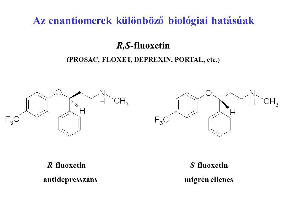 Az enantiomerek különböző biológiai hatásúak R,S-fluoxetin (PROSAC, FLOXET, DEPREXIN, PORTAL, etc.) R-fluoxetin S-fluoxetin antidepresszáns migrén ell