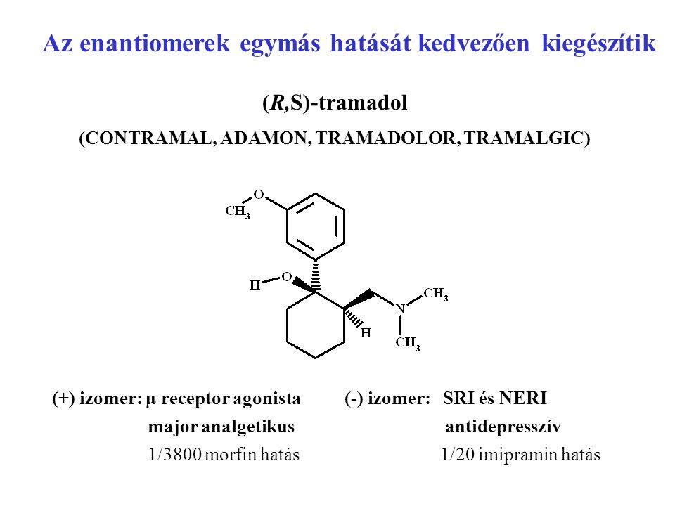 Az enantiomerek egymás hatását kedvezően kiegészítik (R,S)-tramadol (CONTRAMAL, ADAMON, TRAMADOLOR, TRAMALGIC) (+) izomer: μ receptor agonista major a