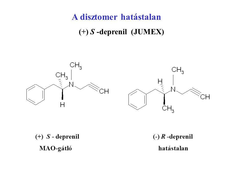 A disztomer hatástalan (+) S -deprenil (JUMEX) (+) S - deprenil (-) R -deprenil MAO-gátló hatástalan