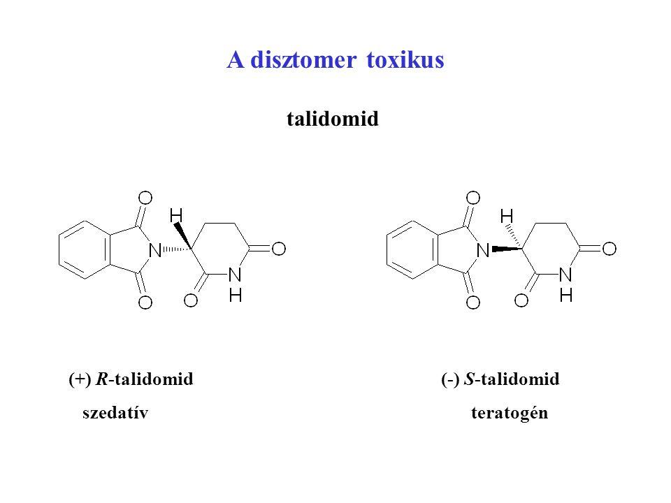 A disztomer toxikus talidomid (+) R-talidomid (-) S-talidomid szedatívteratogén