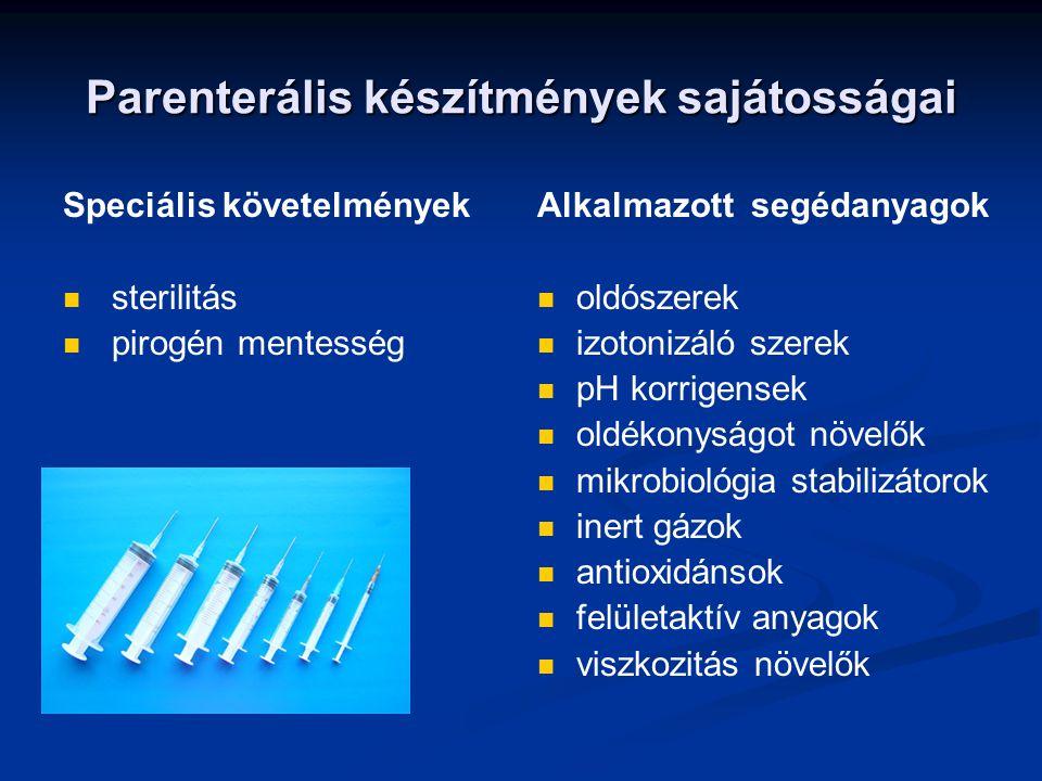 Alkalmazott segédanyagok oldószerek izotonizáló szerek pH korrigensek oldékonyságot növelők mikrobiológia stabilizátorok inert gázok antioxidánsok fel