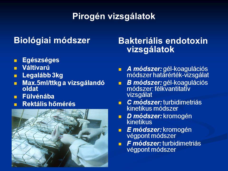 Biológiai módszer Egészséges Váltivarú Legalább 3kg Max.5ml/ttkg a vizsgálandó oldat Fülvénába Rektális hőmérés Pirogén vizsgálatok Bakteriális endoto