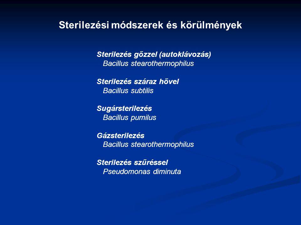 Sterilitás vizsgálatok Sterility Assurance Level (SAL érték) 1.