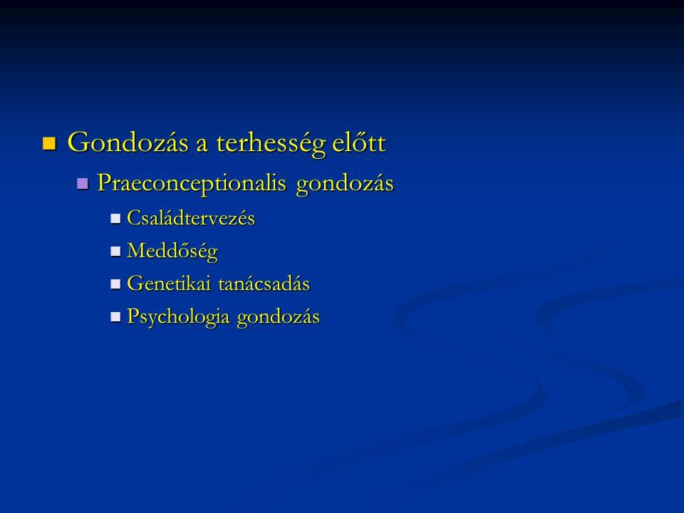 Gondozás a terhesség előtt Gondozás a terhesség előtt Praeconceptionalis gondozás Praeconceptionalis gondozás Családtervezés Családtervezés Meddőség M