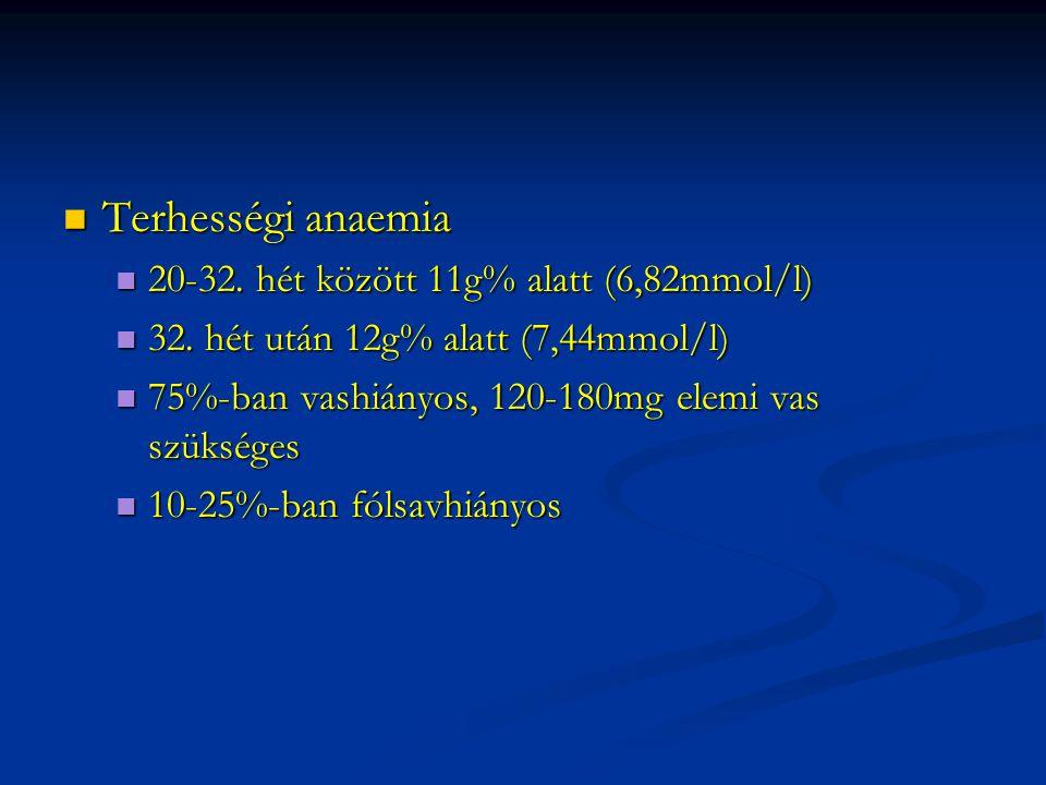 Terhességi anaemia Terhességi anaemia 20-32. hét között 11g% alatt (6,82mmol/l) 20-32. hét között 11g% alatt (6,82mmol/l) 32. hét után 12g% alatt (7,4
