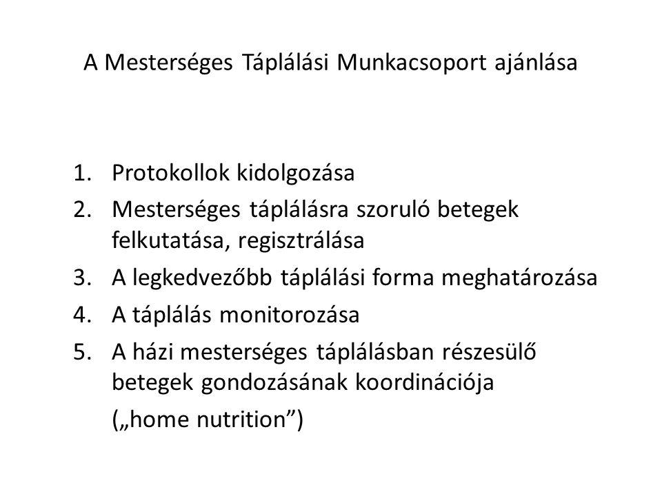 A Mesterséges Táplálási Munkacsoport ajánlása 1.Protokollok kidolgozása 2.Mesterséges táplálásra szoruló betegek felkutatása, regisztrálása 3.A legked