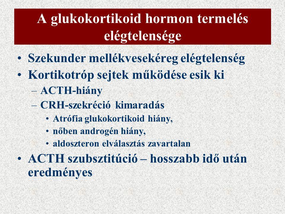 A glukokortikoid hormon termelés elégtelensége Elsődleges mellékvesekéreg elégtelenség (Addison kór) –Mind a 3 zónára kiterjedő progresszív mellékvese