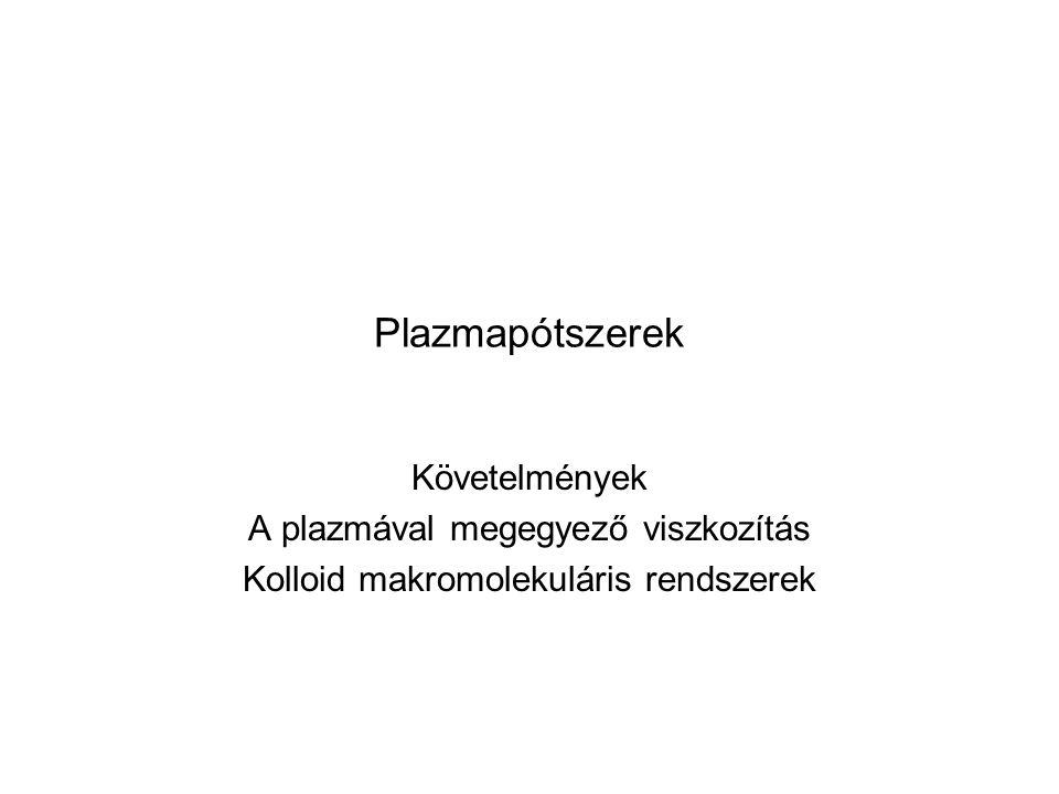 Plazmapótszerek Követelmények A plazmával megegyező viszkozítás Kolloid makromolekuláris rendszerek
