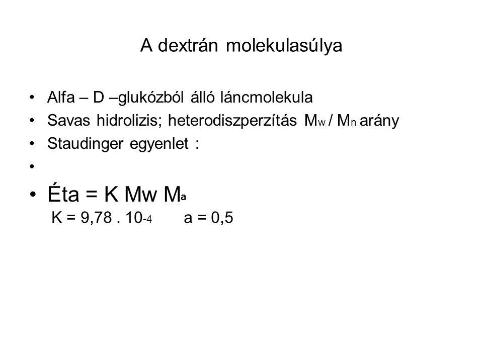 A dextrán molekulasúlya Alfa – D –glukózból álló láncmolekula Savas hidrolizis; heterodiszperzítás M w / M n arány Staudinger egyenlet : Éta = K Mw M