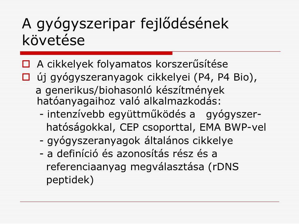 A gyógyszeripar fejlődésének követése  A cikkelyek folyamatos korszerűsítése  új gyógyszeranyagok cikkelyei (P4, P4 Bio), a generikus/biohasonló készítmények hatóanyagaihoz való alkalmazkodás: - intenzívebb együttműködés a gyógyszer- hatóságokkal, CEP csoporttal, EMA BWP-vel - gyógyszeranyagok általános cikkelye - a definíció és azonosítás rész és a referenciaanyag megválasztása (rDNS peptidek)