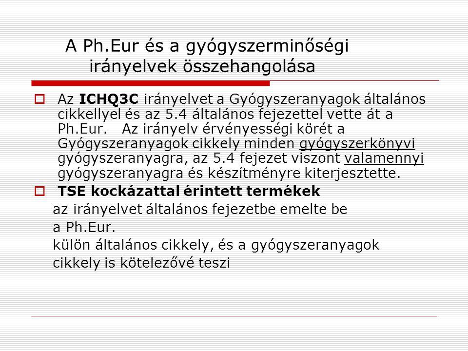 A Ph.Eur és az ICHQ3A irányelv összehangolása II.