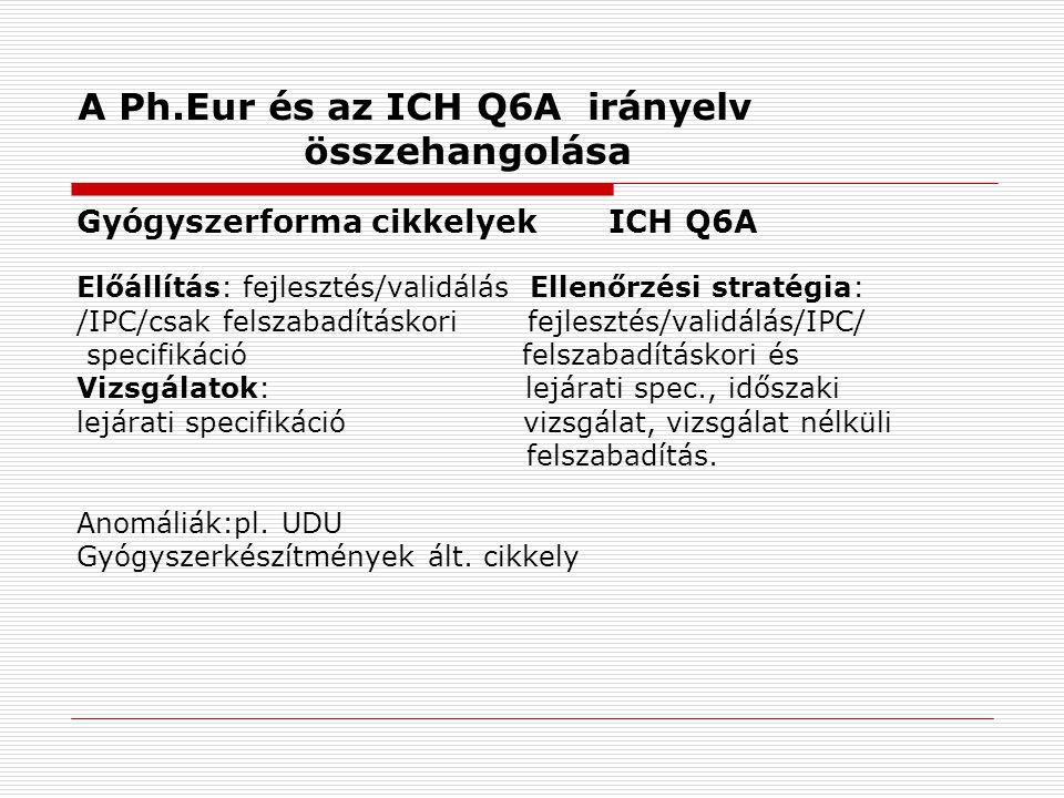 A Ph.Eur és az ICH Q6A irányelv összehangolása Gyógyszerforma cikkelyek ICH Q6A Előállítás: fejlesztés/validálás Ellenőrzési stratégia: /IPC/csak felszabadításkori fejlesztés/validálás/IPC/ specifikáció felszabadításkori és Vizsgálatok: lejárati spec., időszaki lejárati specifikáció vizsgálat, vizsgálat nélküli felszabadítás.