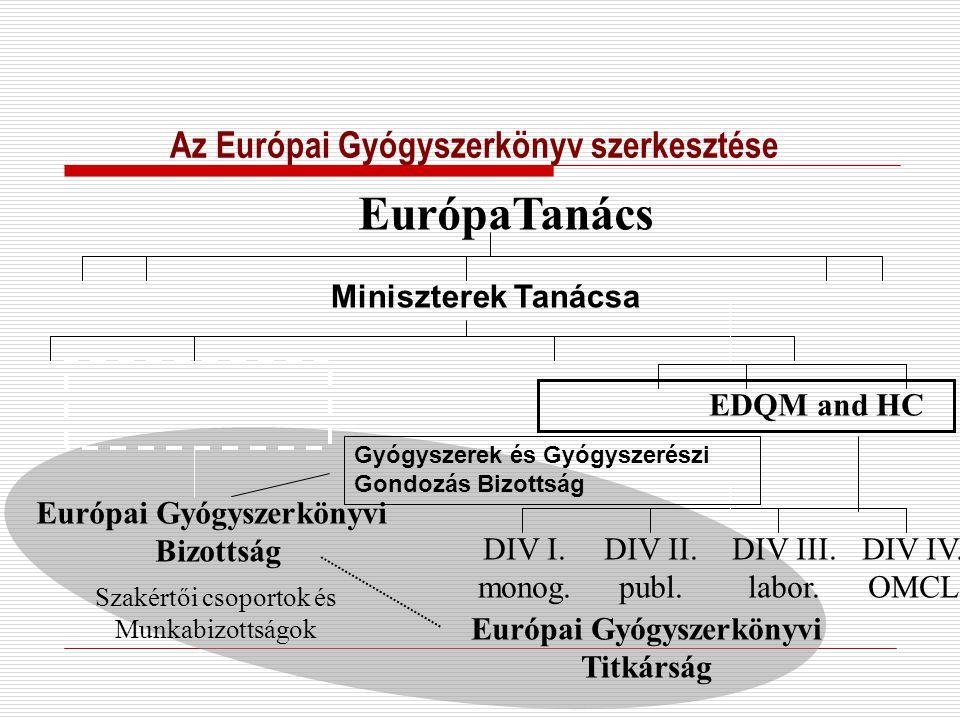 Az Európai Gyógyszerkönyv bemutatása 1964 Európa Tanács Egyezmény Bizottság+ EDQM 37 tagállam+ 23 megfigyelő EDQM 5.