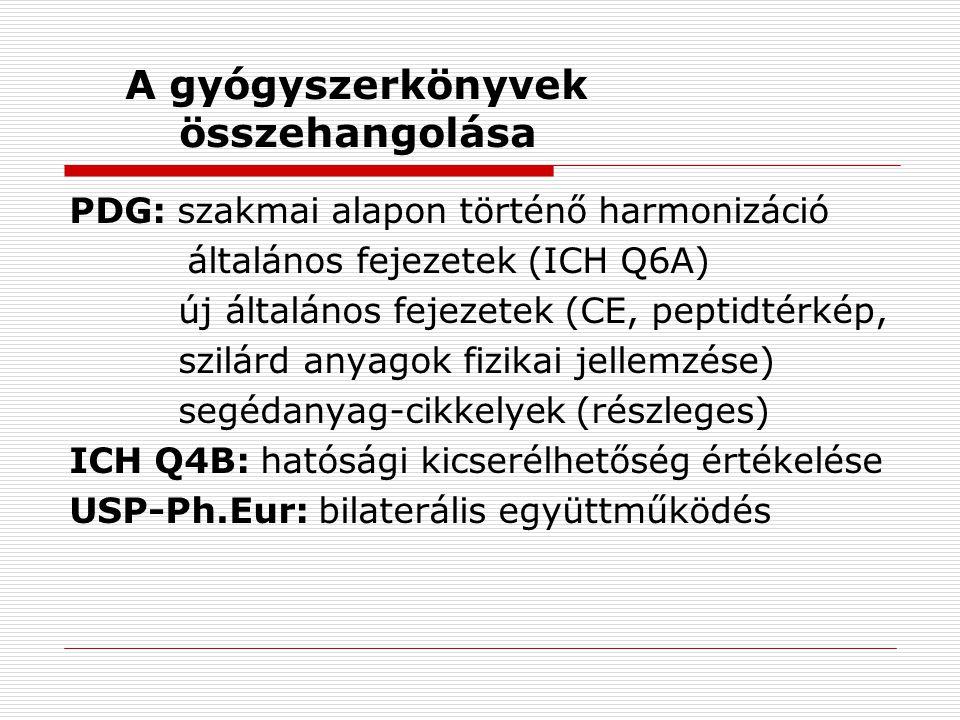 A gyógyszerkönyvek összehangolása PDG: szakmai alapon történő harmonizáció általános fejezetek (ICH Q6A) új általános fejezetek (CE, peptidtérkép, szilárd anyagok fizikai jellemzése) segédanyag-cikkelyek (részleges) ICH Q4B: hatósági kicserélhetőség értékelése USP-Ph.Eur: bilaterális együttműködés