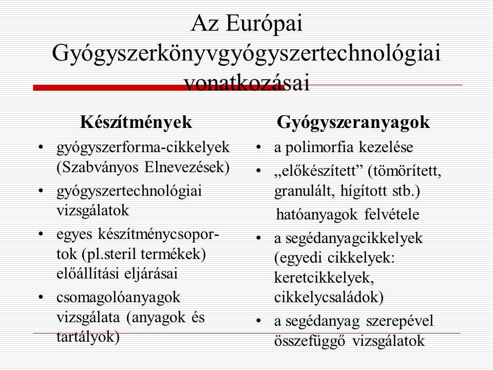 """Az Európai Gyógyszerkönyvgyógyszertechnológiai vonatkozásai Készítmények gyógyszerforma-cikkelyek (Szabványos Elnevezések) gyógyszertechnológiai vizsgálatok egyes készítménycsopor- tok (pl.steril termékek) előállítási eljárásai csomagolóanyagok vizsgálata (anyagok és tartályok) Gyógyszeranyagok a polimorfia kezelése """"előkészített (tömörített, granulált, hígított stb.) hatóanyagok felvétele a segédanyagcikkelyek (egyedi cikkelyek: keretcikkelyek, cikkelycsaládok) a segédanyag szerepével összefüggő vizsgálatok"""