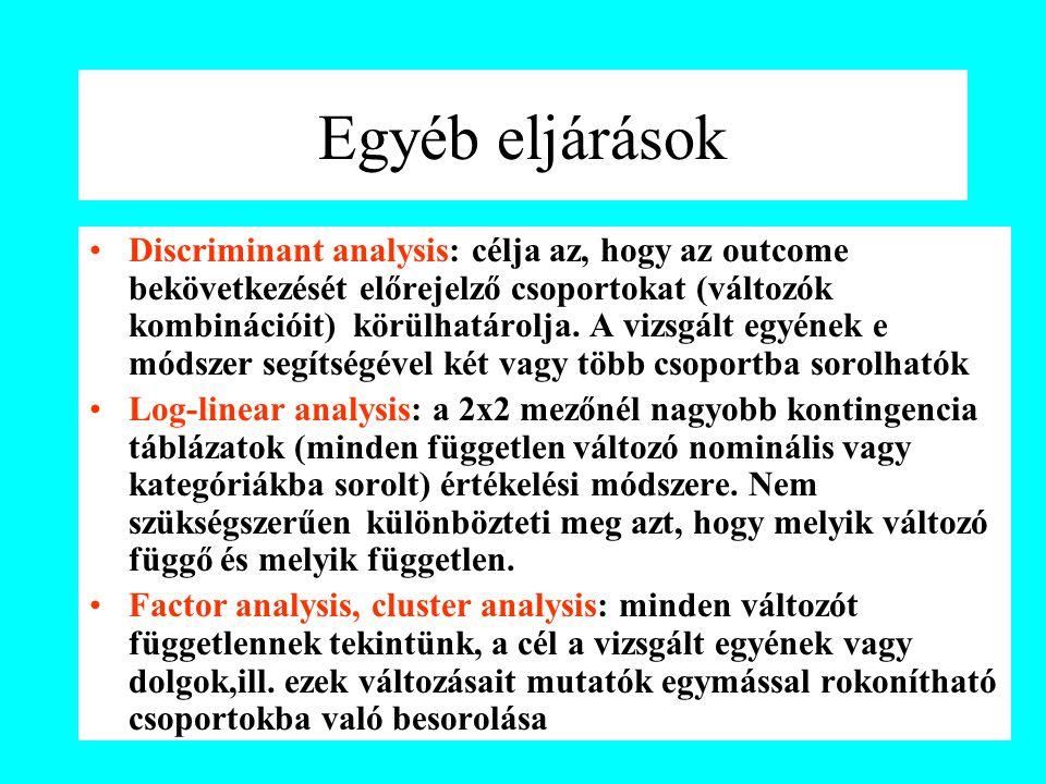 Egyéb eljárások Discriminant analysis: célja az, hogy az outcome bekövetkezését előrejelző csoportokat (változók kombinációit) körülhatárolja. A vizsg