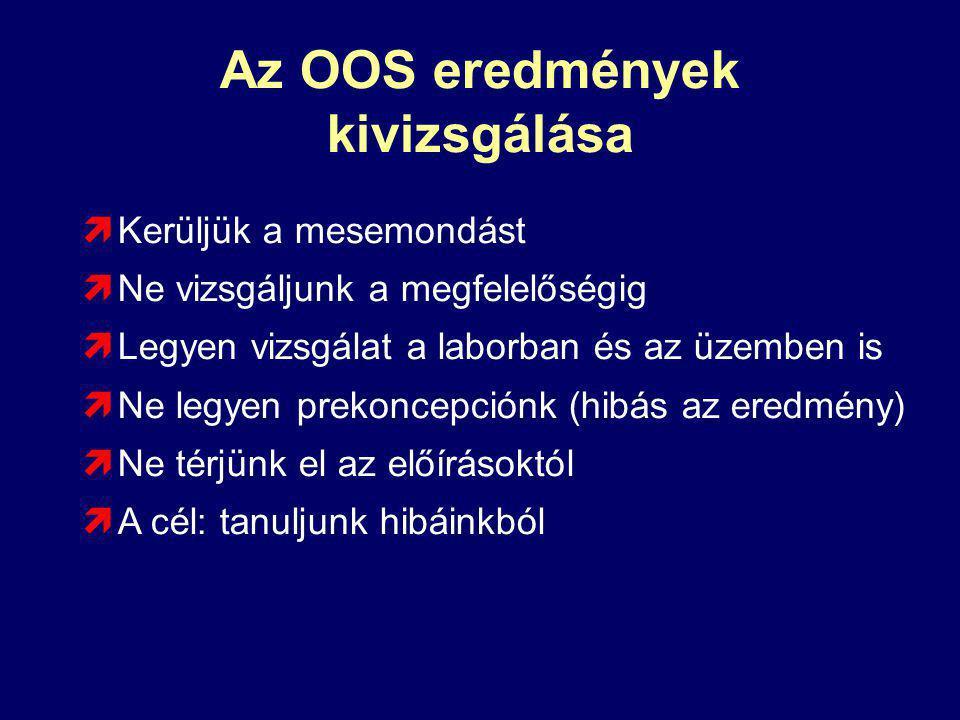 Az OOS eredmények kivizsgálása  Kerüljük a mesemondást  Ne vizsgáljunk a megfelelőségig  Legyen vizsgálat a laborban és az üzemben is  Ne legyen p