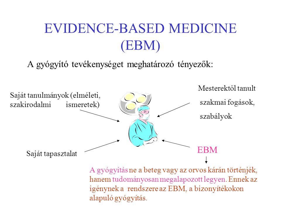 EVIDENCE-BASED MEDICINE (EBM) A gyógyító tevékenységet meghatározó tényezők: Mesterektől tanult szakmai fogások, szabályok Saját tanulmányok (elméleti, szakirodalmi ismeretek) Saját tapasztalat EBM A gyógyítás ne a beteg vagy az orvos kárán történjék, hanem tudományosan megalapozott legyen.