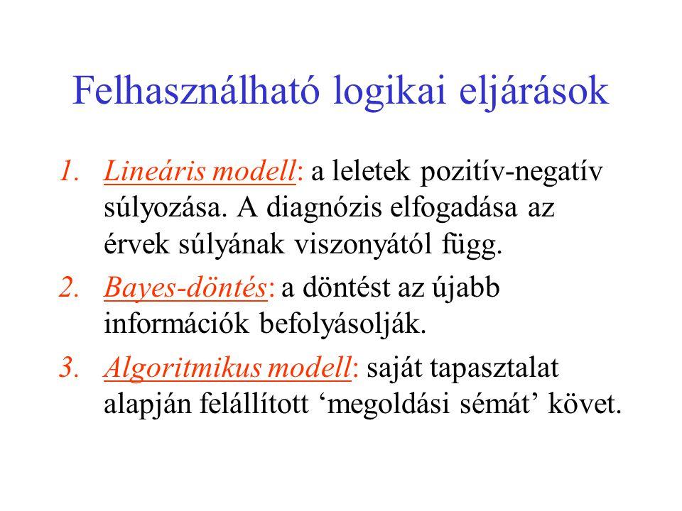 Felhasználható logikai eljárások 1.Lineáris modell: a leletek pozitív-negatív súlyozása.