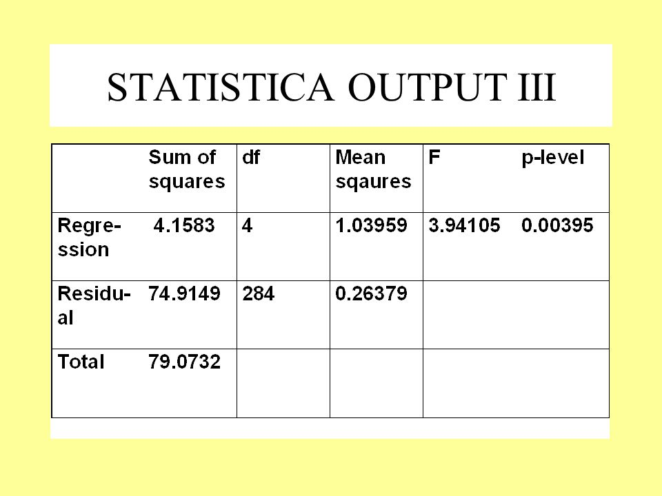 STATISTICA OUTPUT III
