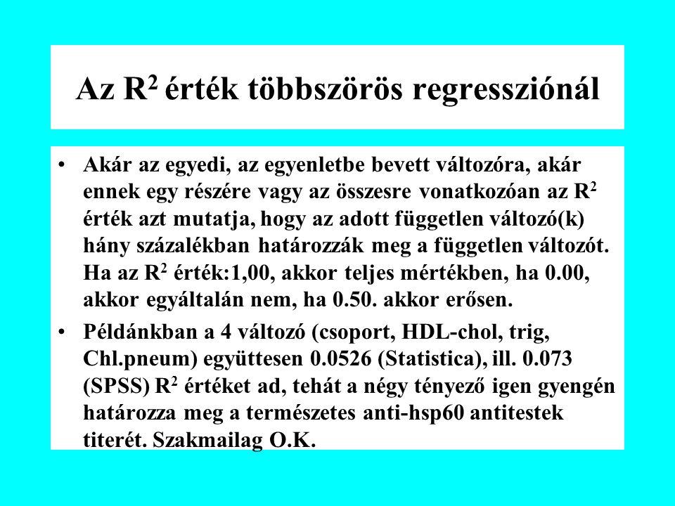 Az R 2 érték többszörös regressziónál Akár az egyedi, az egyenletbe bevett változóra, akár ennek egy részére vagy az összesre vonatkozóan az R 2 érték azt mutatja, hogy az adott független változó(k) hány százalékban határozzák meg a független változót.