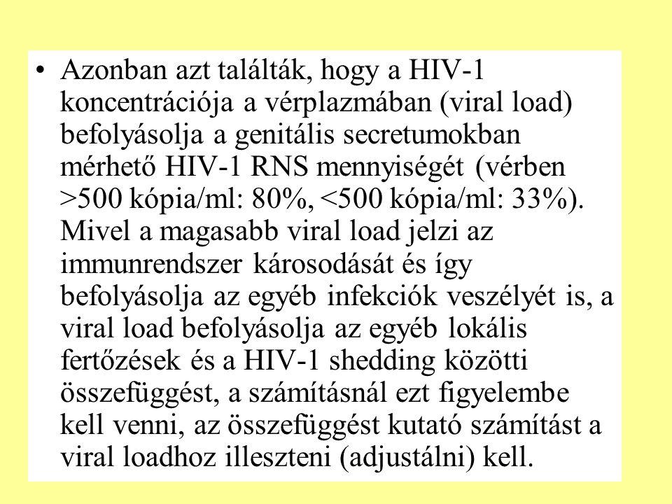 Azonban azt találták, hogy a HIV-1 koncentrációja a vérplazmában (viral load) befolyásolja a genitális secretumokban mérhető HIV-1 RNS mennyiségét (vé