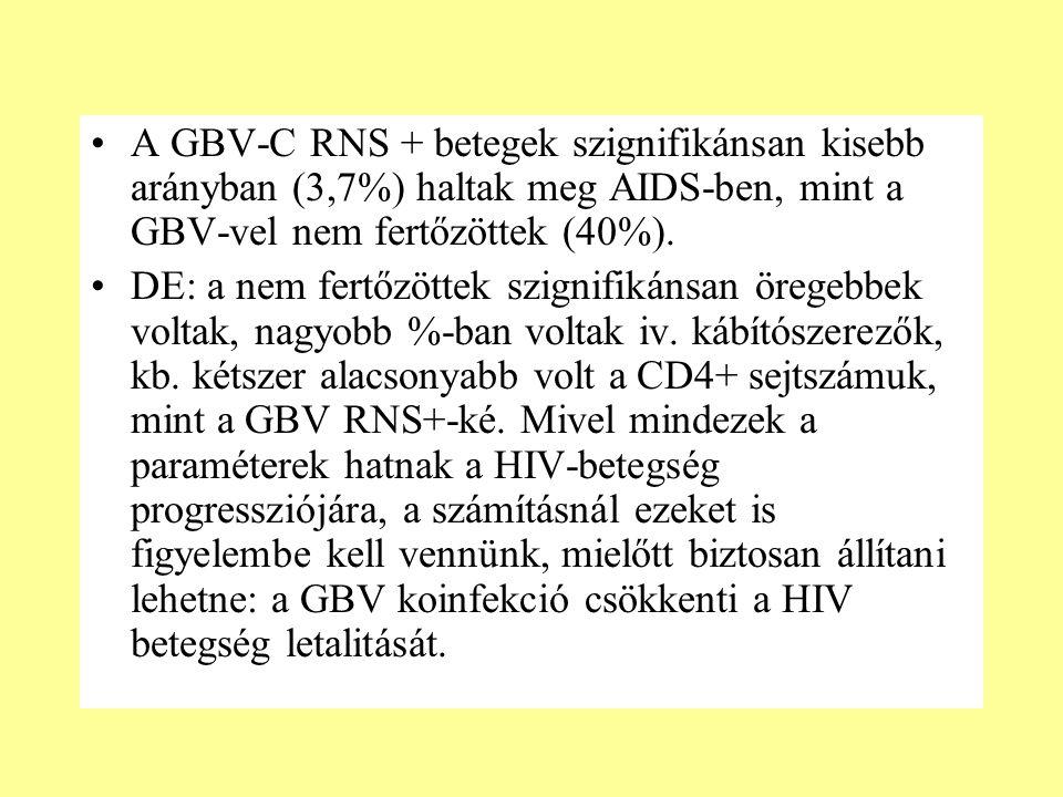 A GBV-C RNS + betegek szignifikánsan kisebb arányban (3,7%) haltak meg AIDS-ben, mint a GBV-vel nem fertőzöttek (40%).