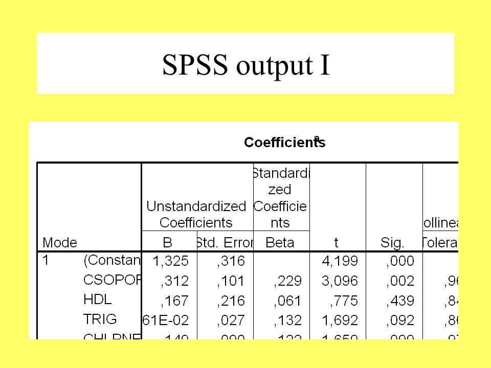 SPSS output I