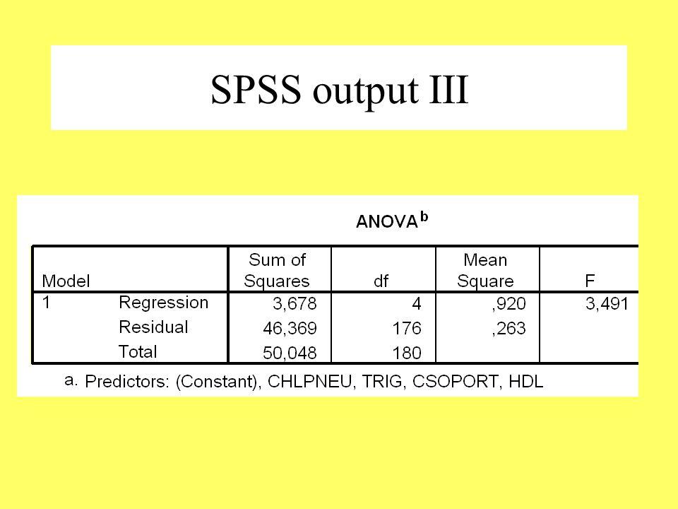 SPSS output III